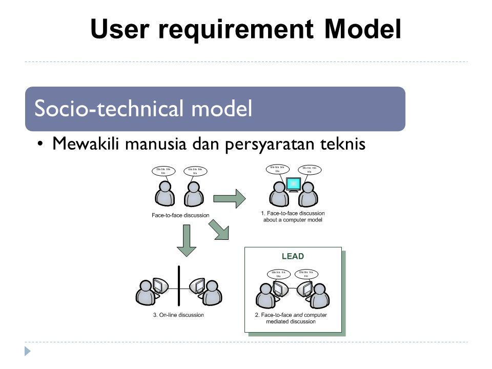 User requirement Model Socio-technical model Mewakili manusia dan persyaratan teknis