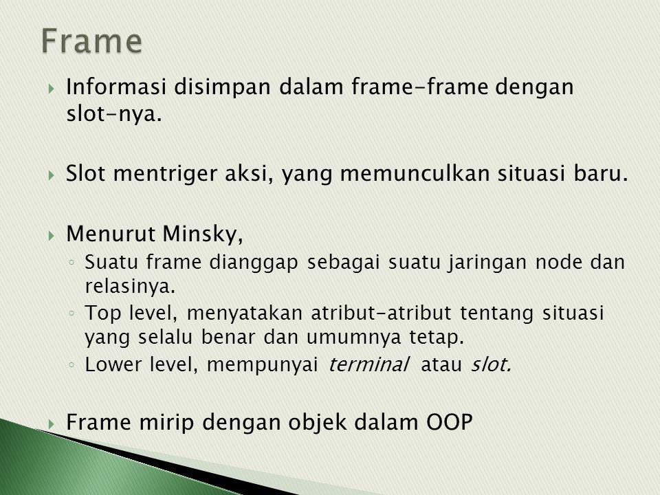  Informasi disimpan dalam frame-frame dengan slot-nya.