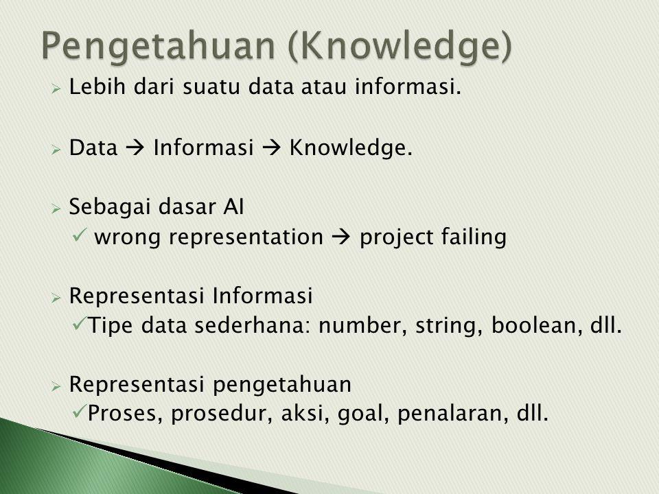  Lebih dari suatu data atau informasi.  Data  Informasi  Knowledge.  Sebagai dasar AI wrong representation  project failing  Representasi Infor