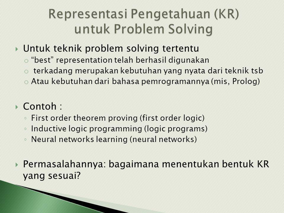  KR terdiri dari 2 elemen: 1)Struktur data (data structures) 2)Prosedur (interpretive procedures)  Knowledge yang harus diakses 1)Object Kemampuan untuk mengkodekan informasi tentang properti fisik dan konsep objek.