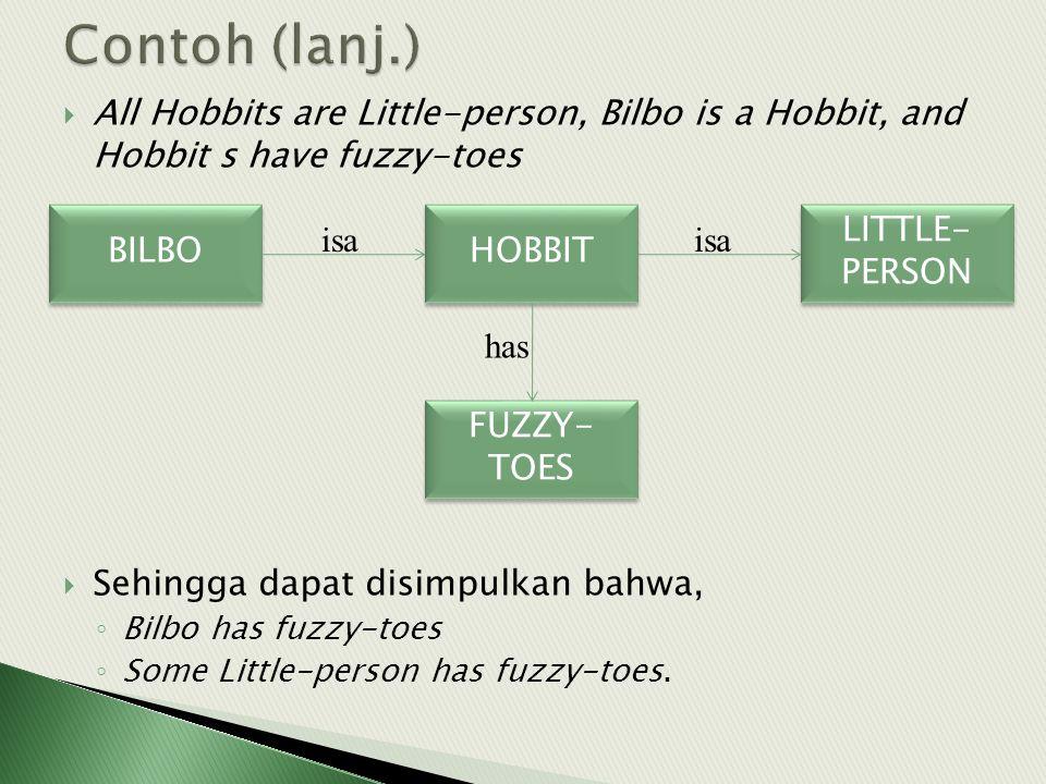  Terdapat tambahan informasi bahwa Bilbo owns a magic ring, and all magic rings are rings.