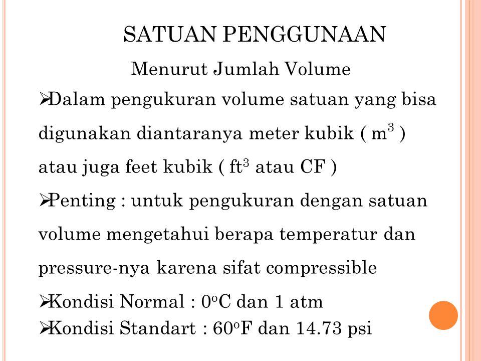 SATUAN PENGGUNAAN Menurut Jumlah Volume  Dalam pengukuran volume satuan yang bisa digunakan diantaranya meter kubik ( m 3 ) atau juga feet kubik ( ft