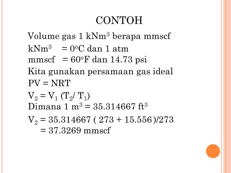 CONTOH Volume gas 1 kNm 3 berapa mmscf kNm 3 = 0 o C dan 1 atm mmscf = 60 o F dan 14.73 psi Kita gunakan persamaan gas ideal PV = NRT V 2 = V 1 (T 2 /