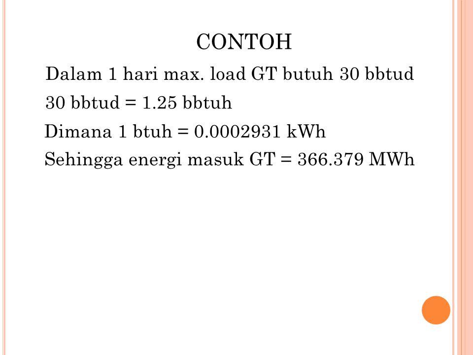 CONTOH Dalam 1 hari max. load GT butuh 30 bbtud 30 bbtud = 1.25 bbtuh Dimana 1 btuh = 0.0002931 kWh Sehingga energi masuk GT = 366.379 MWh