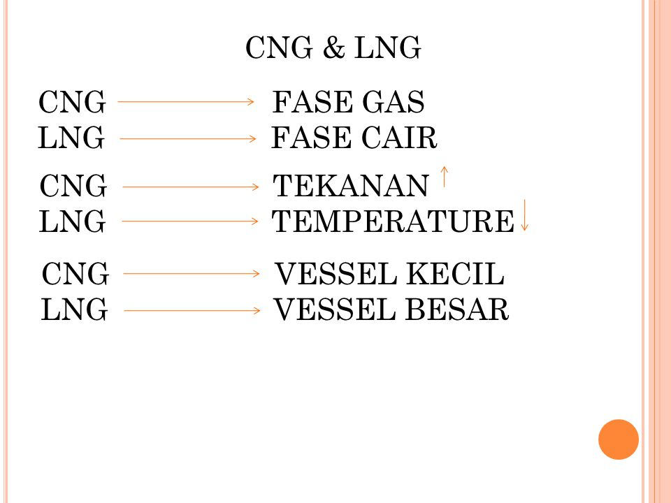 CNG & LNG CNG FASE GAS LNG FASE CAIR CNG TEKANAN LNG TEMPERATURE CNG VESSEL KECIL LNG VESSEL BESAR