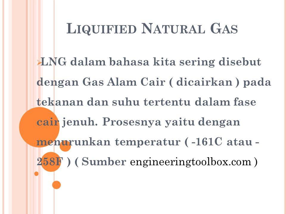 LIQUIFIED NATURAL GAS LNG Mudah Simpan, Transportasi Density Fluida Gas lebih rendah dibanding dengan Fluida cair Dengan massa yang sama akan kita dapat Volume yang lebih sedikit ( kecil ) Massa = Volume ( m 3 ) x density ( kg/m 3 )