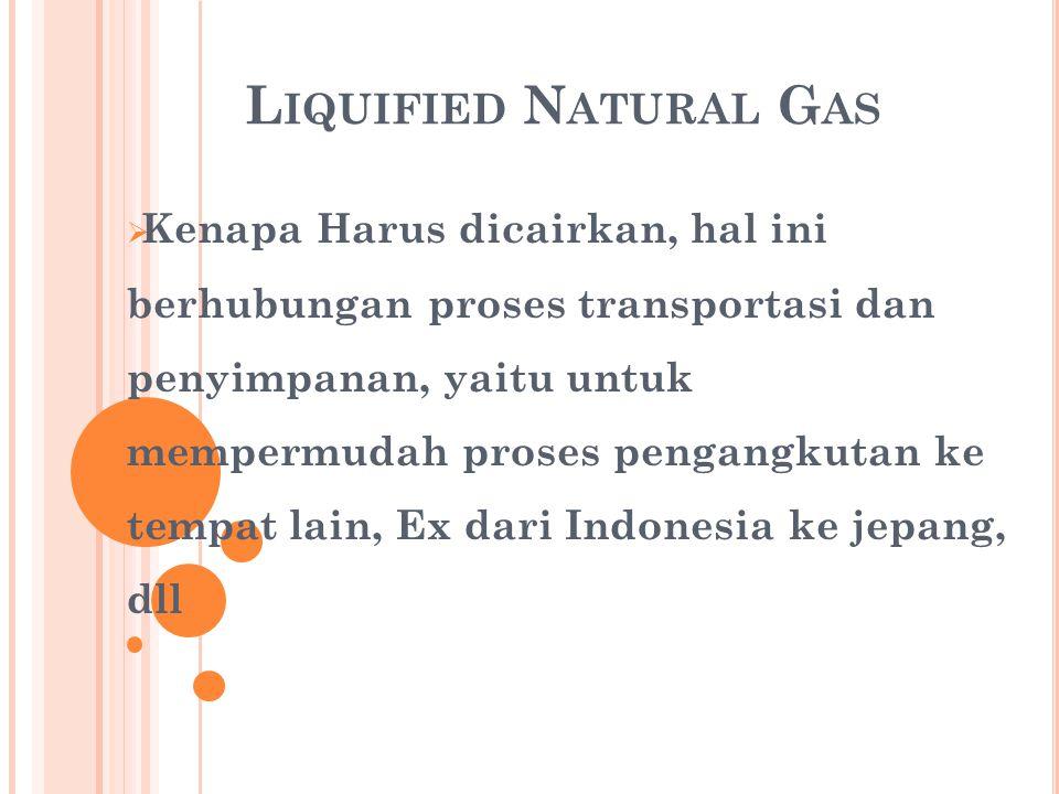 L IQUIFIED N ATURAL G AS  Kenapa Harus dicairkan, hal ini berhubungan proses transportasi dan penyimpanan, yaitu untuk mempermudah proses pengangkuta