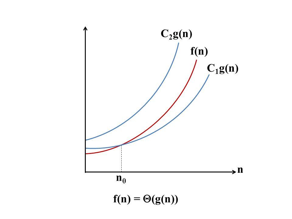 f(n) =  (g(n)) f(n) C 1 g(n) n n0n0 C 2 g(n)