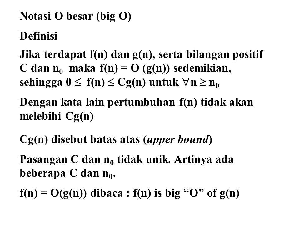 Notasi O besar (big O) Definisi Jika terdapat f(n) dan g(n), serta bilangan positif C dan n 0 maka f(n) = O (g(n)) sedemikian, sehingga 0  f(n)  Cg(