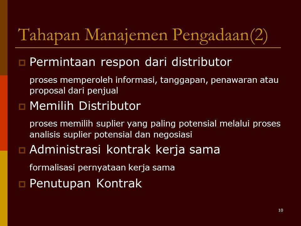 10 Tahapan Manajemen Pengadaan(2)  Permintaan respon dari distributor proses memperoleh informasi, tanggapan, penawaran atau proposal dari penjual 