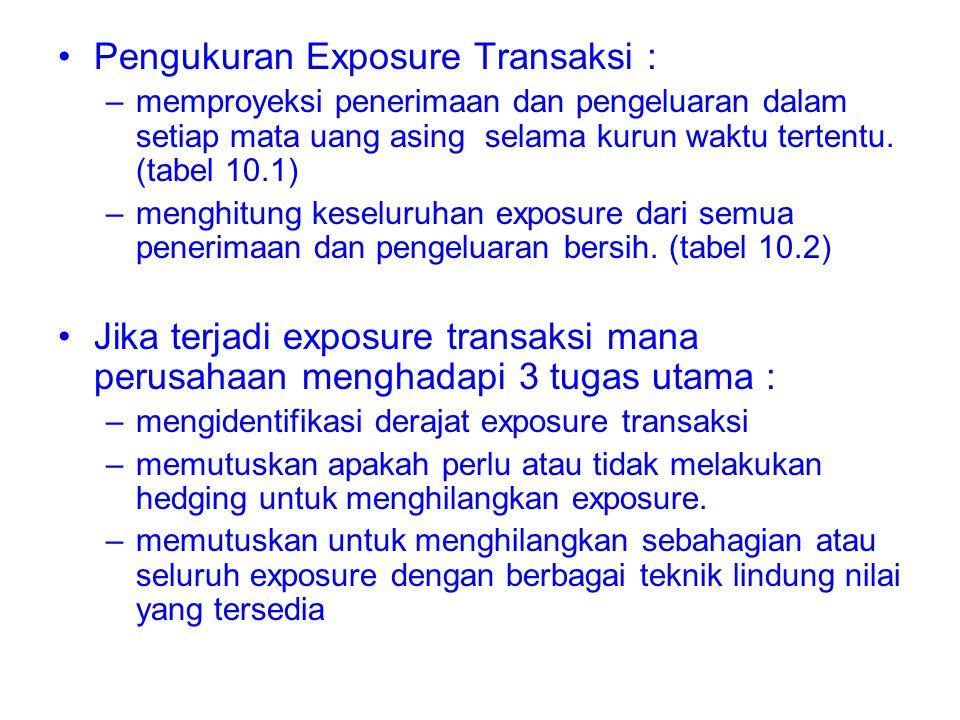 Pengukuran Exposure Transaksi : –m–memproyeksi penerimaan dan pengeluaran dalam setiap mata uang asing selama kurun waktu tertentu. (tabel 10.1) –m–me