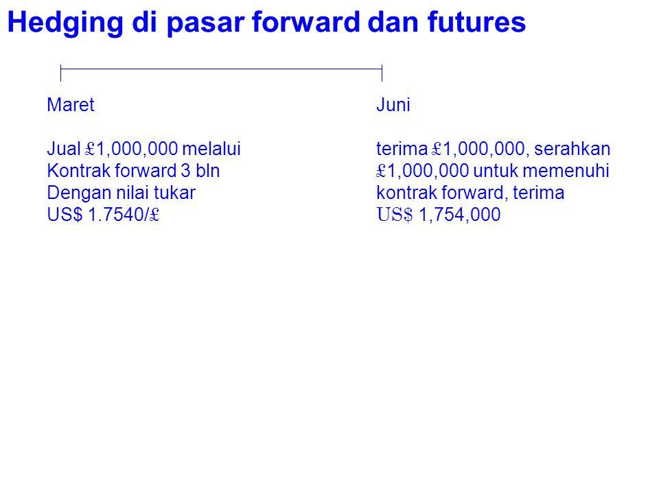 Hedging di pasar forward dan futures Maret Juni Jual £ 1,000,000 melaluiterima £ 1,000,000, serahkan Kontrak forward 3 bln £ 1,000,000 untuk memenuhi Dengan nilai tukar kontrak forward, terima US$ 1.7540/ £US$ 1,754,000