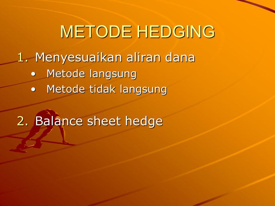 METODE HEDGING 1.Menyesuaikan aliran dana Metode langsungMetode langsung Metode tidak langsungMetode tidak langsung 2.Balance sheet hedge