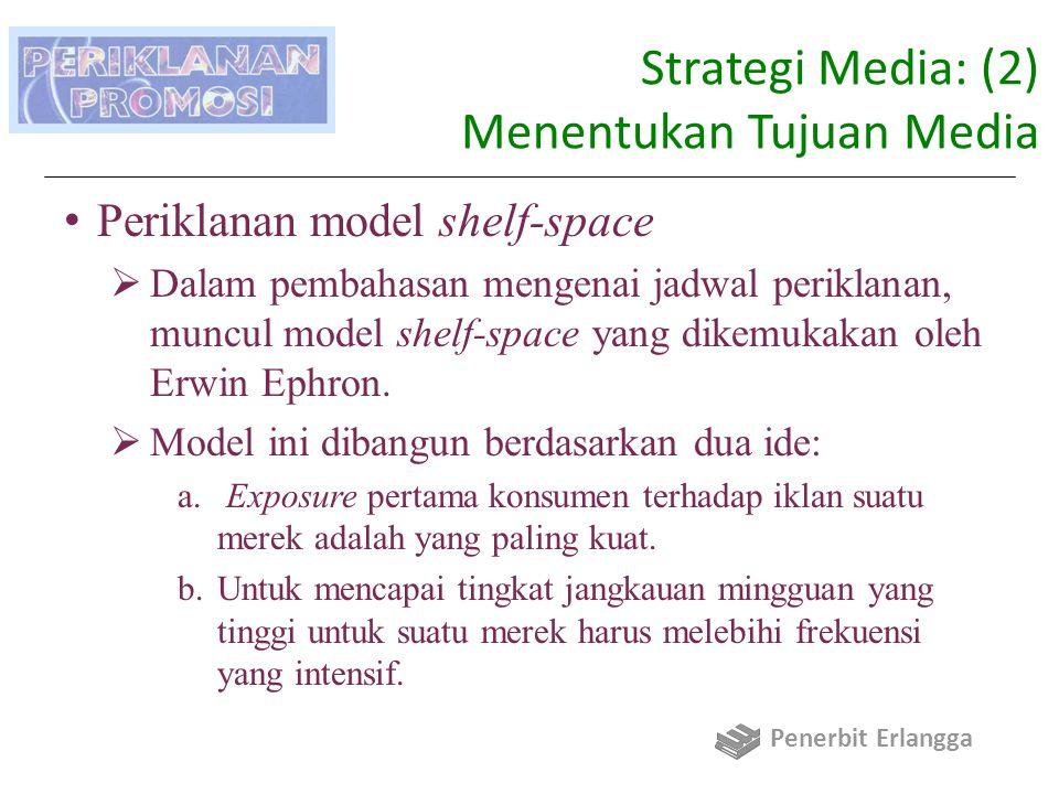 Strategi Media: (2) Menentukan Tujuan Media Periklanan model shelf-space  Dalam pembahasan mengenai jadwal periklanan, muncul model shelf-space yang dikemukakan oleh Erwin Ephron.