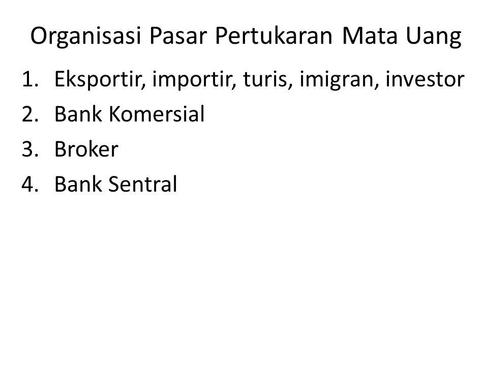 Dasar adanya pasar pertukaran mata uang Transfer daya beli dari mata uang suatu negara ke negara lain Penyediaan kredit untuk perdagangan luar negeri