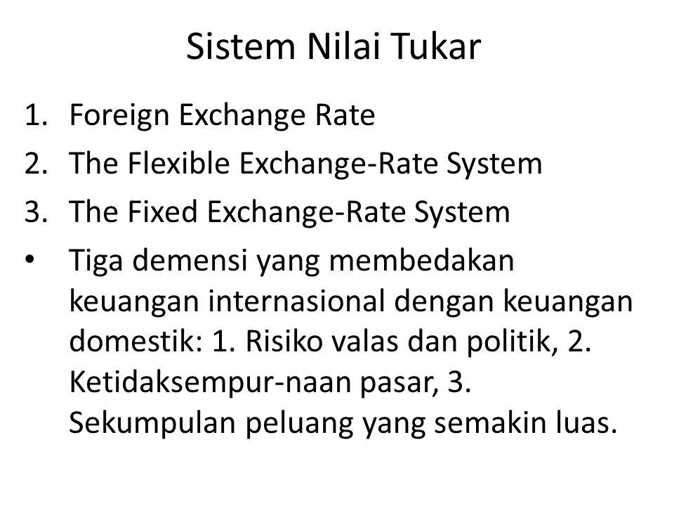Sistem Nilai Tukar 1.Foreign Exchange Rate 2.The Flexible Exchange-Rate System 3.The Fixed Exchange-Rate System Tiga demensi yang membedakan keuangan internasional dengan keuangan domestik: 1.