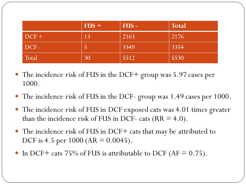 The incidence risk of FUS in the DCF+ group was 5.97 cases per 1000. The incidence risk of FUS in the DCF- group was 1.49 cases per 1000. The incidenc
