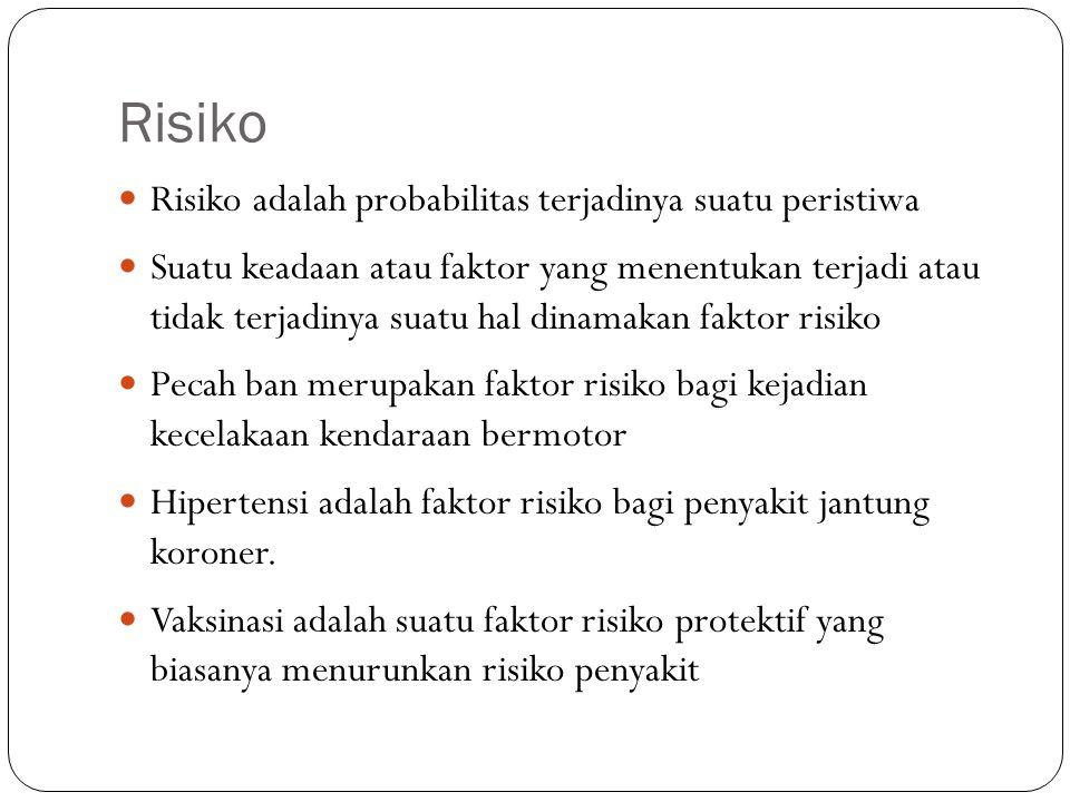 Risiko Risiko adalah probabilitas terjadinya suatu peristiwa Suatu keadaan atau faktor yang menentukan terjadi atau tidak terjadinya suatu hal dinamak