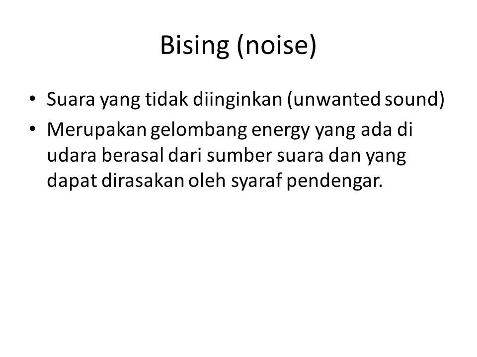 Bising (noise) Suara yang tidak diinginkan (unwanted sound) Merupakan gelombang energy yang ada di udara berasal dari sumber suara dan yang dapat dirasakan oleh syaraf pendengar.