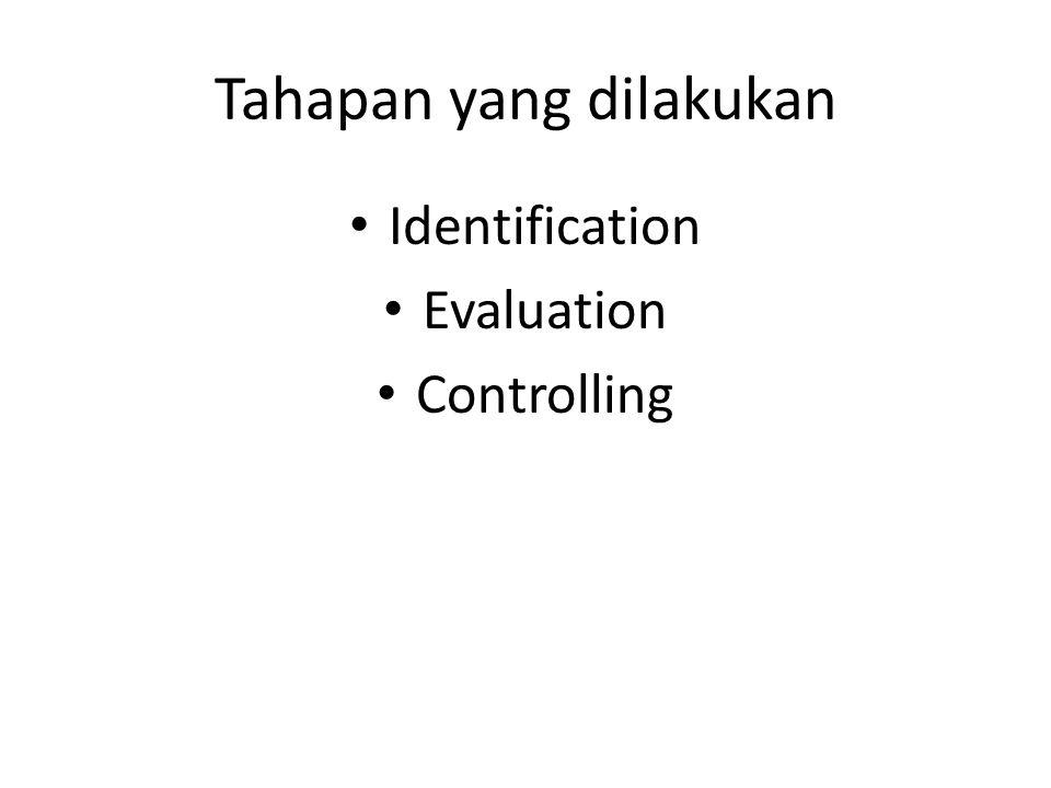 Tahapan yang dilakukan Identification Evaluation Controlling