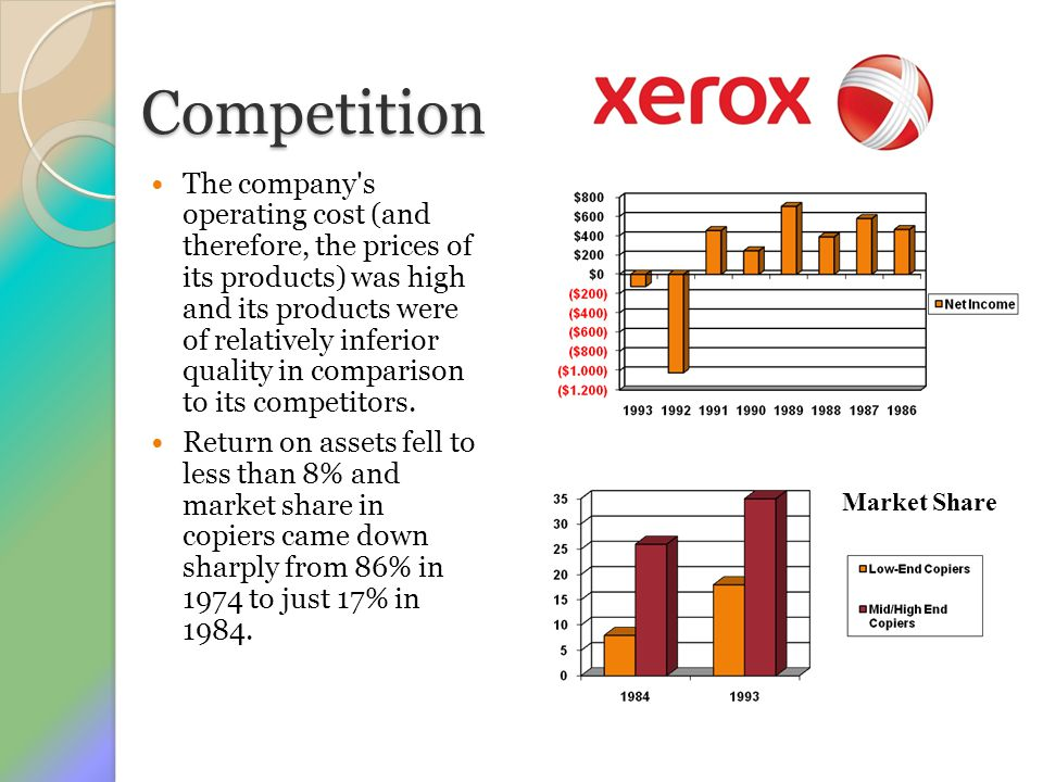 Competition The company's operating cost (and therefore, the prices of its products) was high and its products were of relatively inferior quality in