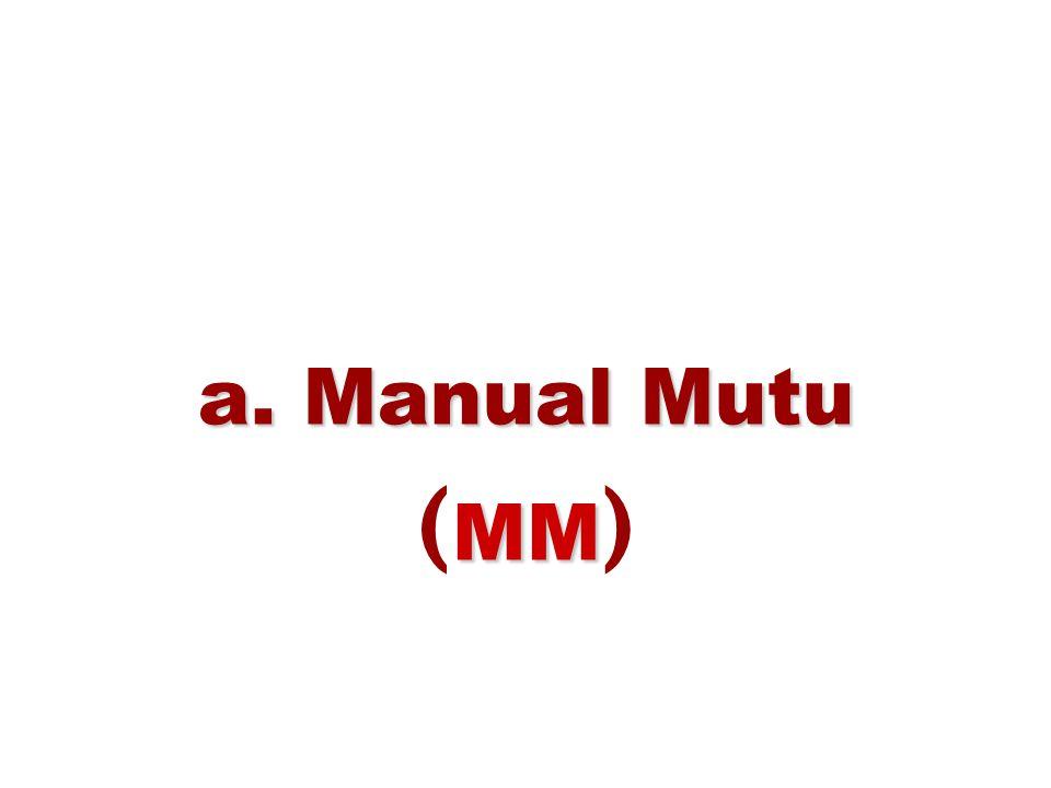 a. Manual Mutu MM ( MM )