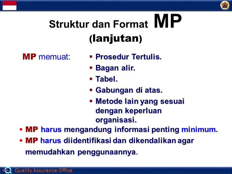 Quality Assurance Office Struktur dan Format MP ( lanjutan )  Prosedur Tertulis.  Bagan alir.  Tabel.  Gabungan di atas.  Metode lain yang sesuai