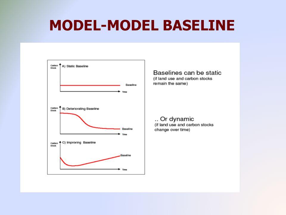 MODEL-MODEL BASELINE