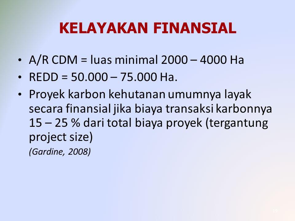 KELAYAKAN FINANSIAL A/R CDM = luas minimal 2000 – 4000 Ha REDD = 50.000 – 75.000 Ha. Proyek karbon kehutanan umumnya layak secara finansial jika biaya