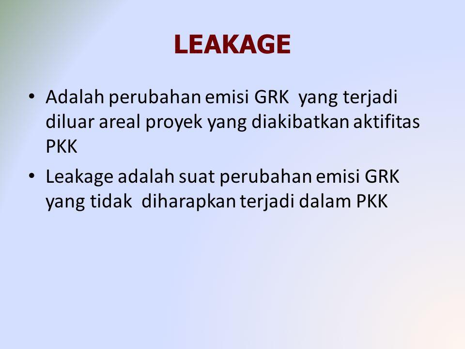 LEAKAGE Adalah perubahan emisi GRK yang terjadi diluar areal proyek yang diakibatkan aktifitas PKK Leakage adalah suat perubahan emisi GRK yang tidak diharapkan terjadi dalam PKK