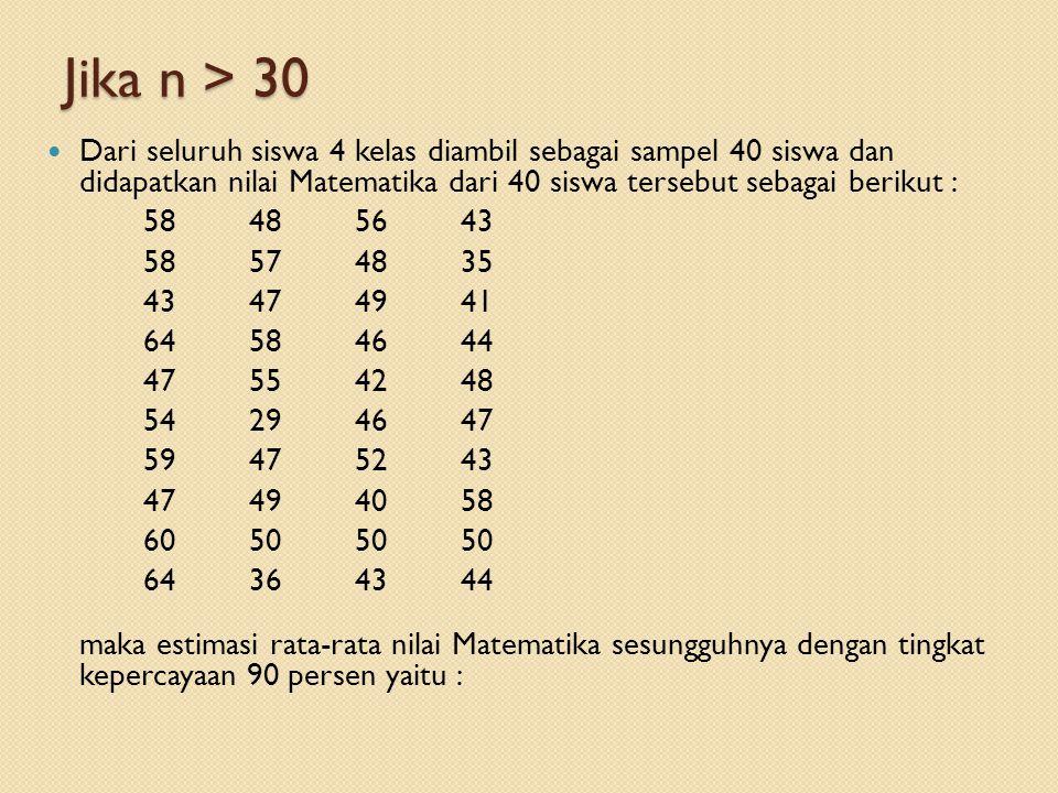 Jika n > 30 Dari seluruh siswa 4 kelas diambil sebagai sampel 40 siswa dan didapatkan nilai Matematika dari 40 siswa tersebut sebagai berikut : 584856