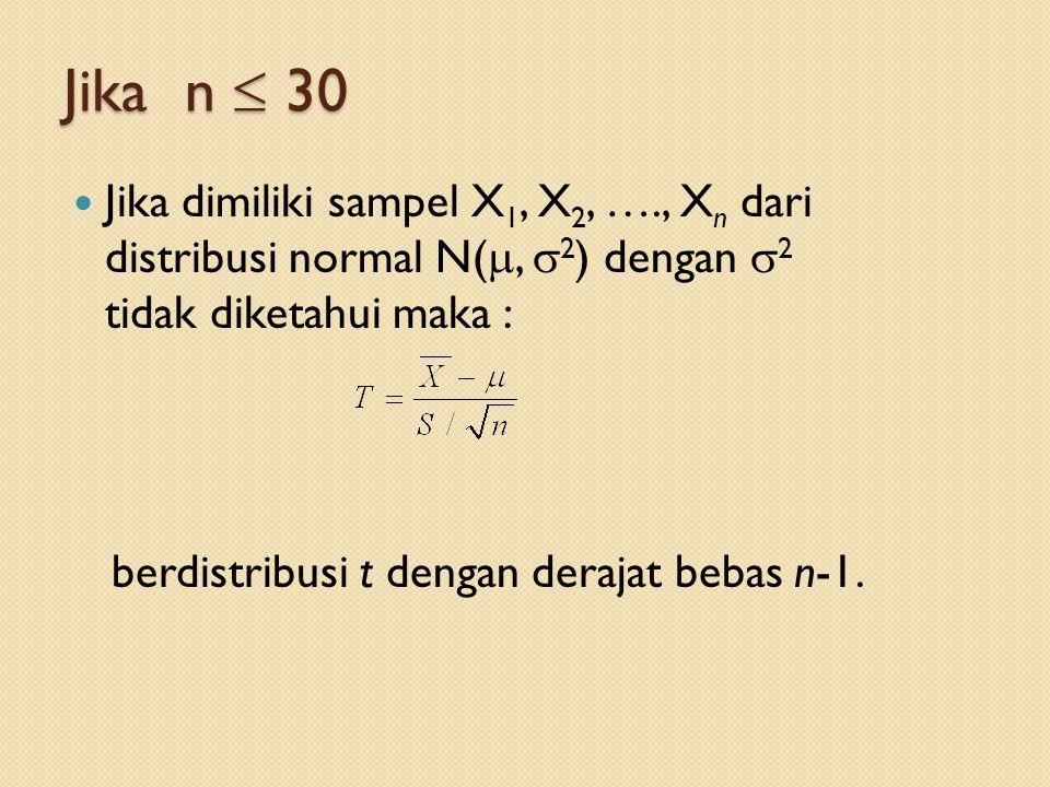 Jika n  30 Jika dimiliki sampel X 1, X 2, …., X n dari distribusi normal N( ,  2 ) dengan  2 tidak diketahui maka : berdistribusi t dengan derajat