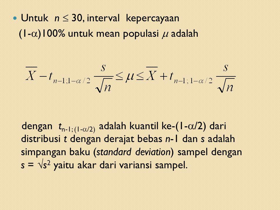 Untuk n  30, interval kepercayaan (1-  )100% untuk mean populasi  adalah dengan t n-1; (1-  /2) adalah kuantil ke-(1-  /2) dari distribusi t deng