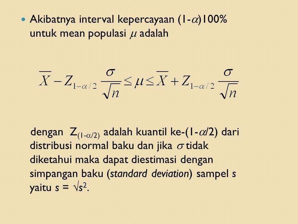 Akibatnya interval kepercayaan (1-  )100% untuk mean populasi  adalah dengan Z (1-  /2) adalah kuantil ke-(1-  /2) dari distribusi normal baku dan
