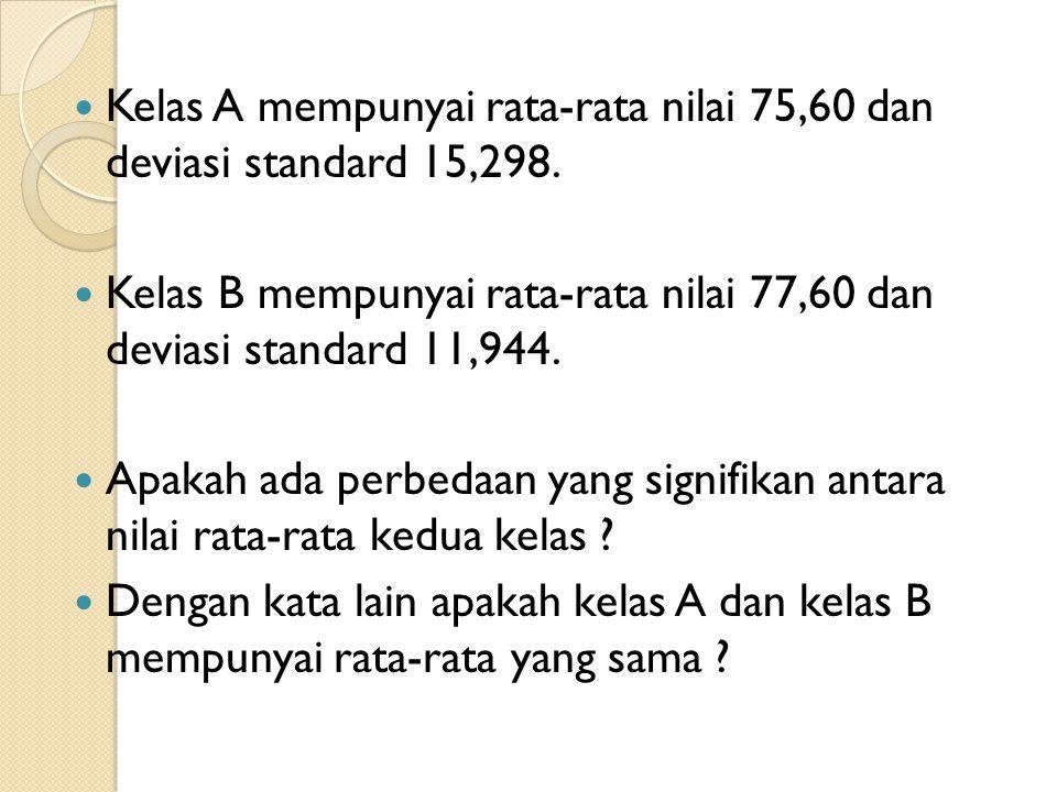 Kelas A mempunyai rata-rata nilai 75,60 dan deviasi standard 15,298. Kelas B mempunyai rata-rata nilai 77,60 dan deviasi standard 11,944. Apakah ada p