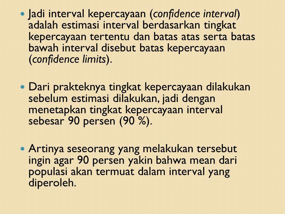 Jadi interval kepercayaan (confidence interval) adalah estimasi interval berdasarkan tingkat kepercayaan tertentu dan batas atas serta batas bawah int