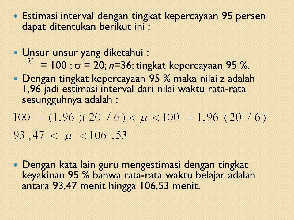 Estimasi interval dengan tingkat kepercayaan 95 persen dapat ditentukan berikut ini : Unsur unsur yang diketahui : = 100 ;  = 20; n=36; tingkat keper