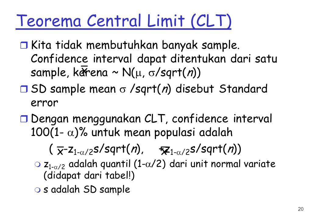 20 Teorema Central Limit (CLT) r Kita tidak membutuhkan banyak sample.