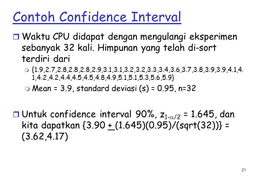 21 Contoh Confidence Interval r Waktu CPU didapat dengan mengulangi eksperimen sebanyak 32 kali.