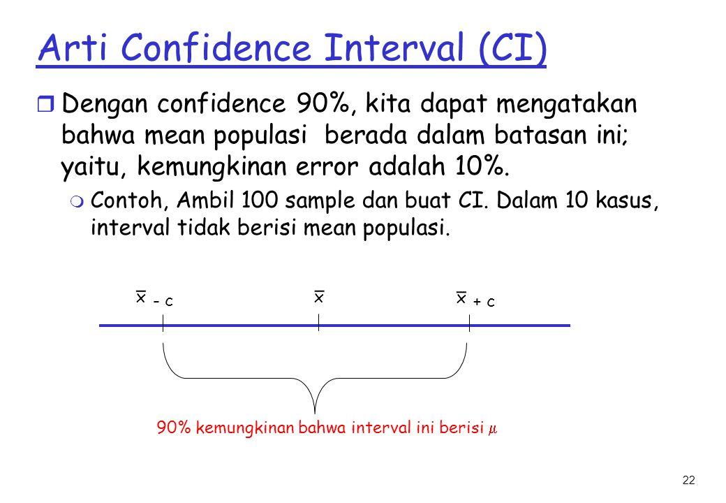 22 Arti Confidence Interval (CI) xx - c x + c 90% kemungkinan bahwa interval ini berisi  r Dengan confidence 90%, kita dapat mengatakan bahwa mean populasi berada dalam batasan ini; yaitu, kemungkinan error adalah 10%.