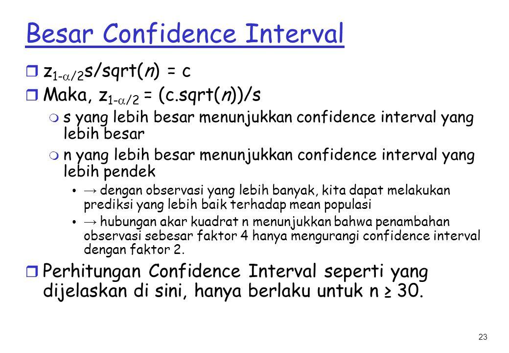 23 Besar Confidence Interval r z 1-  /2 s/sqrt(n) = c r Maka, z 1-  /2 = (c.sqrt(n))/s m s yang lebih besar menunjukkan confidence interval yang lebih besar m n yang lebih besar menunjukkan confidence interval yang lebih pendek → dengan observasi yang lebih banyak, kita dapat melakukan prediksi yang lebih baik terhadap mean populasi → hubungan akar kuadrat n menunjukkan bahwa penambahan observasi sebesar faktor 4 hanya mengurangi confidence interval dengan faktor 2.