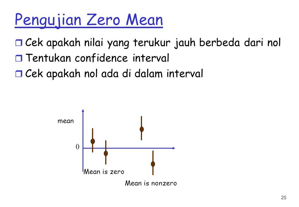 25 Pengujian Zero Mean r Cek apakah nilai yang terukur jauh berbeda dari nol r Tentukan confidence interval r Cek apakah nol ada di dalam interval 0 mean Mean is zero Mean is nonzero