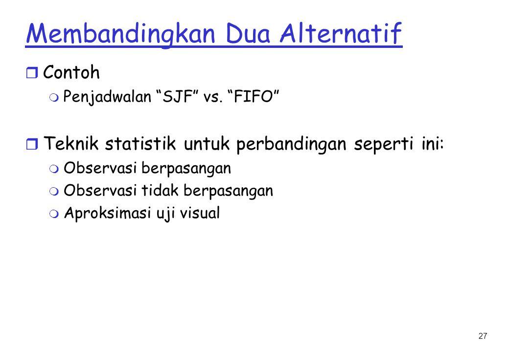 27 Membandingkan Dua Alternatif r Contoh m Penjadwalan SJF vs.