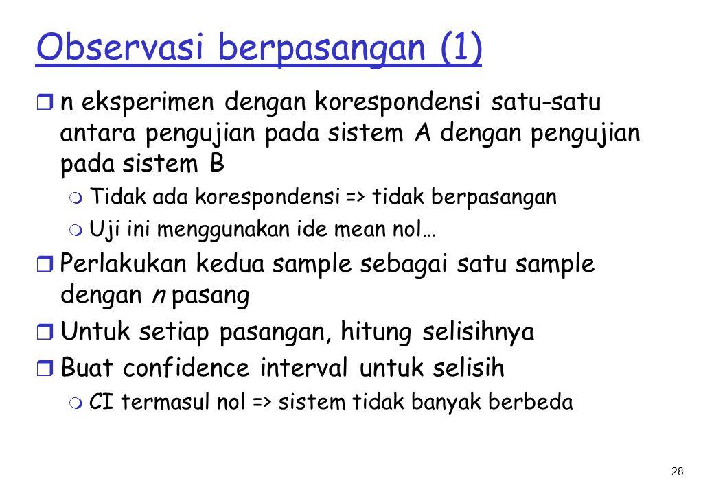 28 Observasi berpasangan (1) r n eksperimen dengan korespondensi satu-satu antara pengujian pada sistem A dengan pengujian pada sistem B m Tidak ada korespondensi => tidak berpasangan m Uji ini menggunakan ide mean nol… r Perlakukan kedua sample sebagai satu sample dengan n pasang r Untuk setiap pasangan, hitung selisihnya r Buat confidence interval untuk selisih m CI termasul nol => sistem tidak banyak berbeda