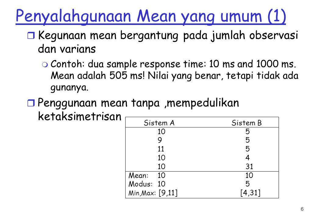6 Penyalahgunaan Mean yang umum (1) r Kegunaan mean bergantung pada jumlah observasi dan varians m Contoh: dua sample response time: 10 ms and 1000 ms.