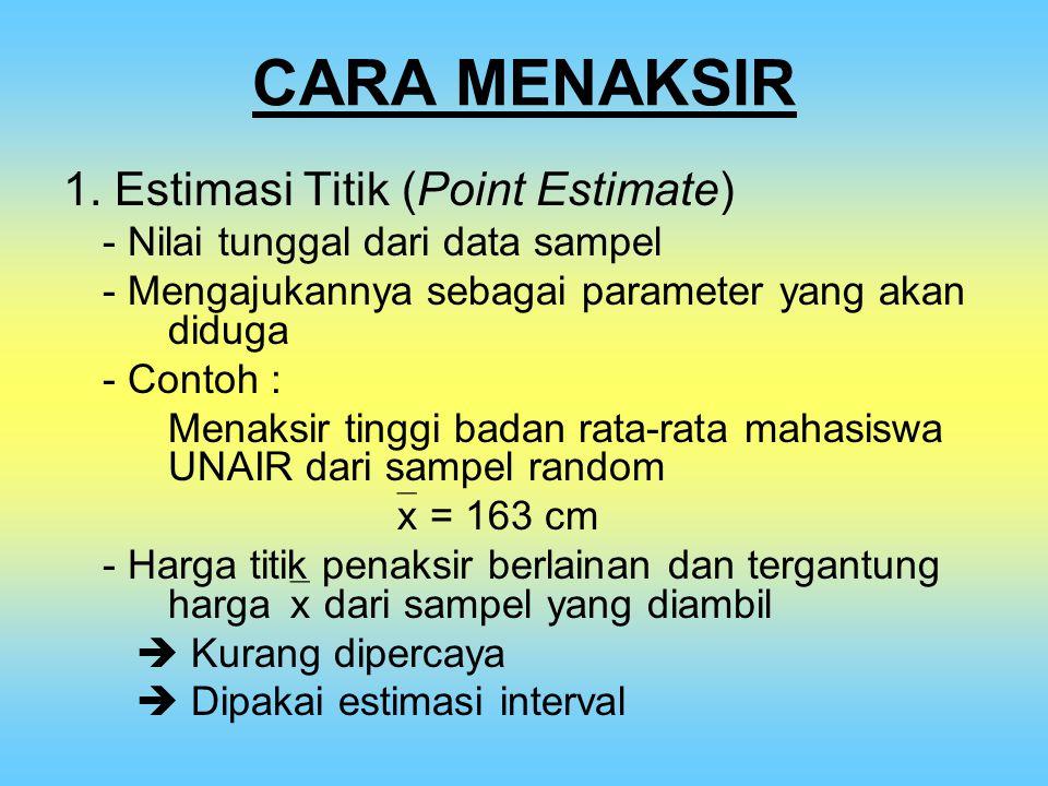 CARA MENAKSIR 1. Estimasi Titik (Point Estimate) - Nilai tunggal dari data sampel - Mengajukannya sebagai parameter yang akan diduga - Contoh : Menaks