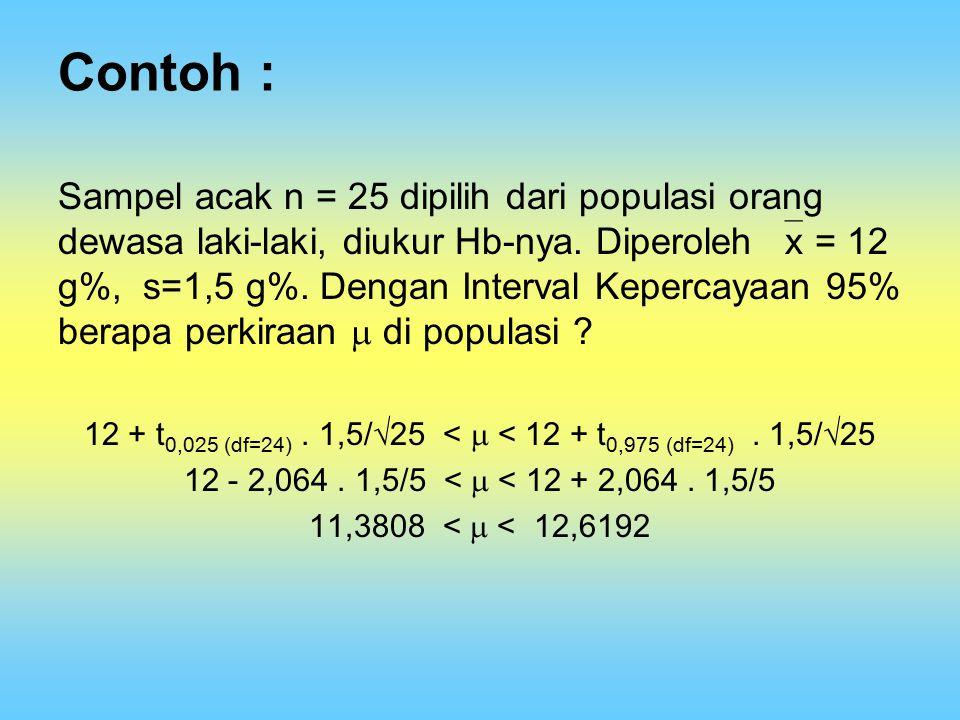 Contoh : Sampel acak n = 25 dipilih dari populasi orang dewasa laki-laki, diukur Hb-nya. Diperoleh  x = 12 g%, s=1,5 g%. Dengan Interval Kepercayaan