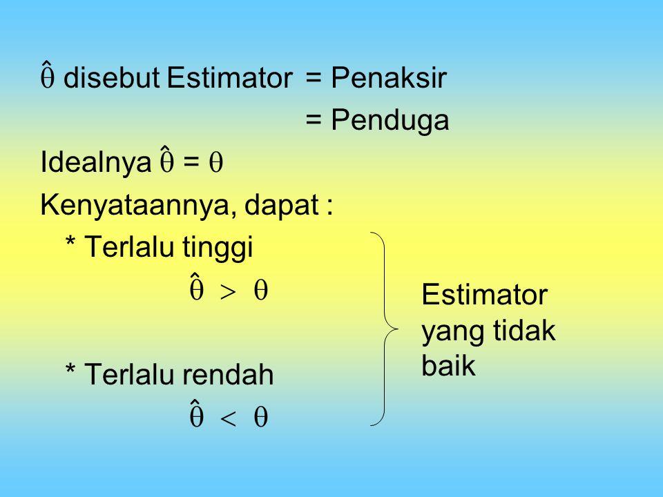  disebut Estimator = Penaksir = Penduga Idealnya  =  Kenyataannya, dapat : * Terlalu tinggi    * Terlalu rendah    ˆ ˆ ˆ ˆ Estimator yang tid