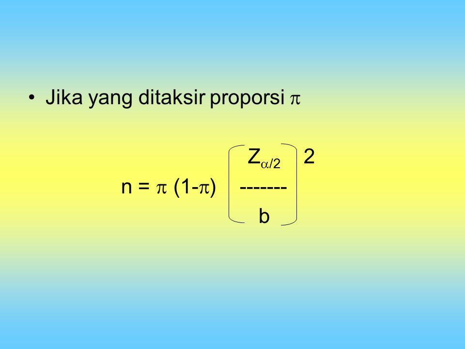 Jika yang ditaksir proporsi  Z  /2 2 n =  (1-  ) ------- b