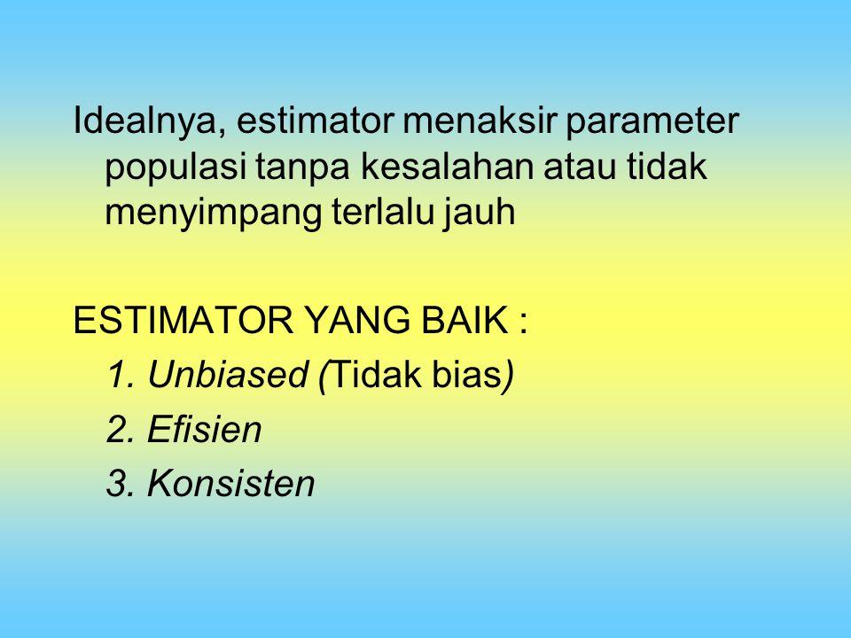 Idealnya, estimator menaksir parameter populasi tanpa kesalahan atau tidak menyimpang terlalu jauh ESTIMATOR YANG BAIK : 1. Unbiased (Tidak bias) 2. E